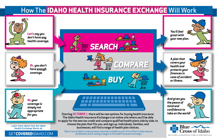 Get Covered Idaho